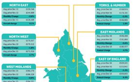 House price report image