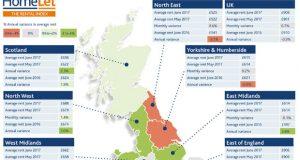 HomeLet The Rental Index image