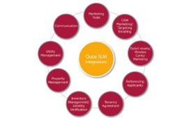 Qube SLM Integration illustration
