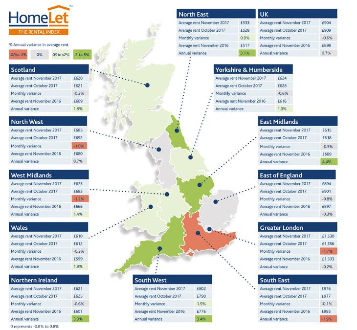 HomeLet rental index chart image