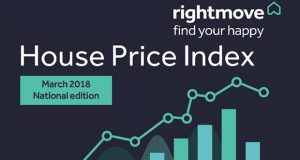 Rightmove House Price index cover image