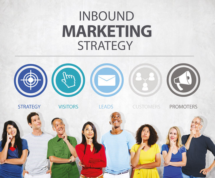 Inbound Marketing Strategy image