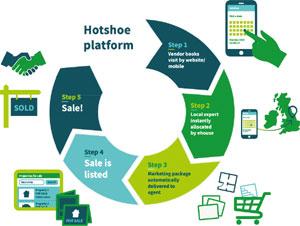 Hotshoe platform image