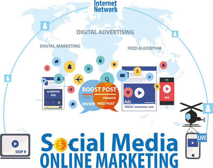 Social Media Online Marketing image