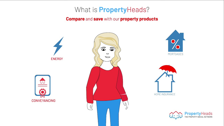 What is PropertyHeads? image