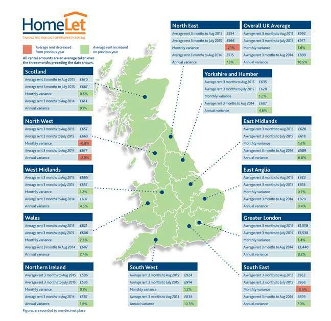 HomeLet data image