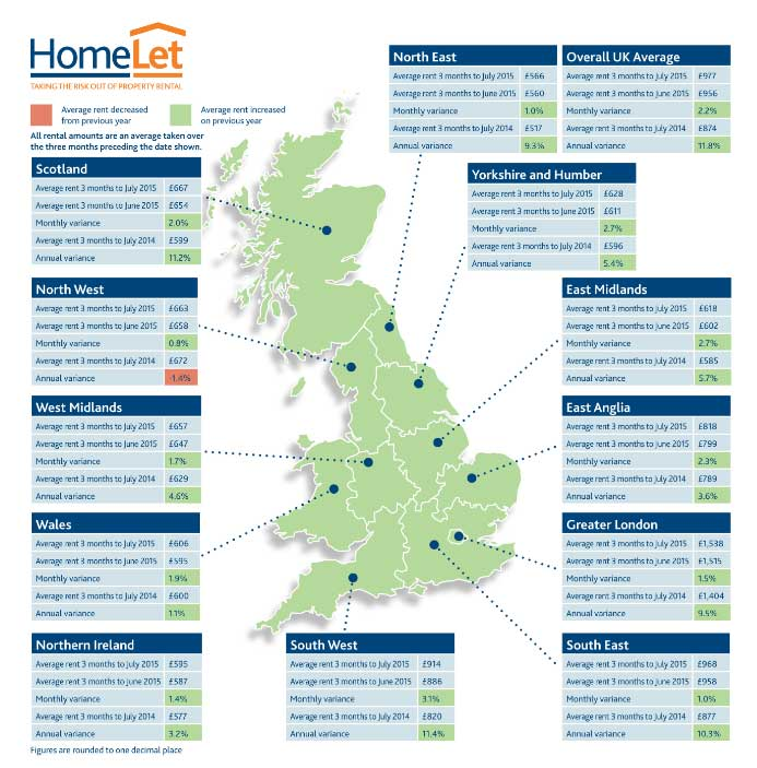 Link to HomeLet map