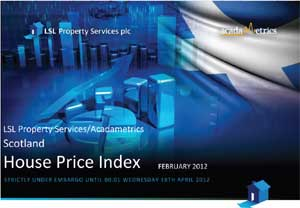 house price index image