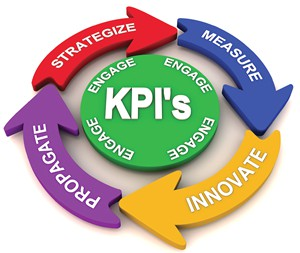 how-good-are-you-kpi-graph