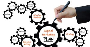 Digital marketing plan image