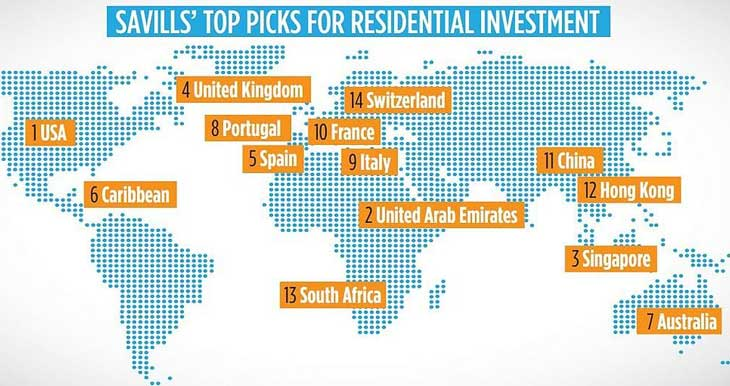 Savills' Top Picks for Residential Investment image