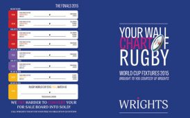 Wrights marketing image